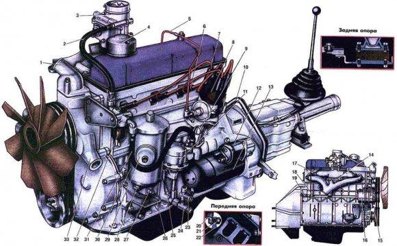 Двигатель: устройство